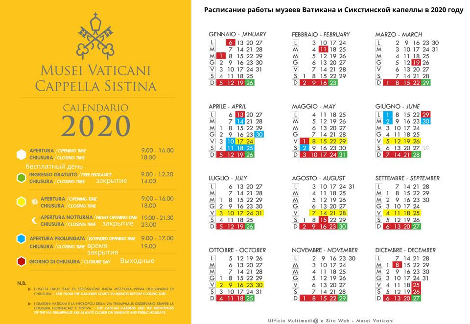 Расписание работы музеев Ватикана и Сикстинской капеллы в 2020 году